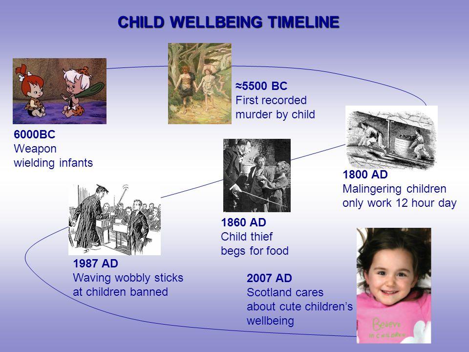 CHILD WELLBEING TIMELINE