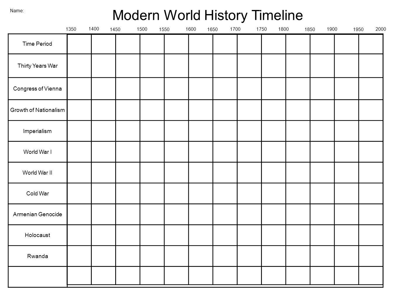 world history the modern world pdf