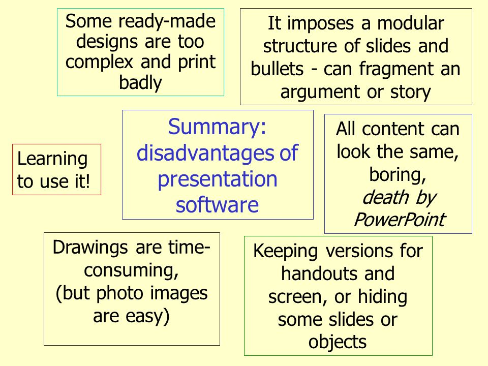 Summary: disadvantages of presentation software