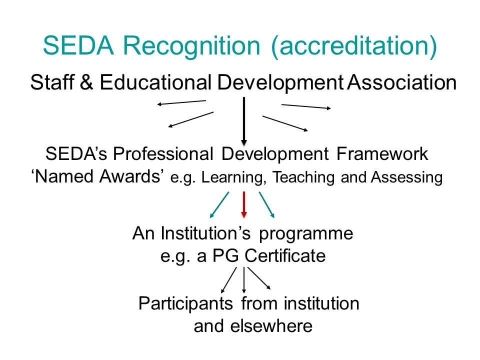 SEDA Recognition (accreditation)