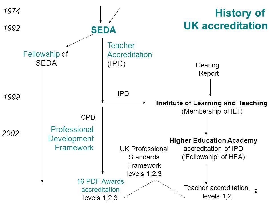 History of UK accreditation