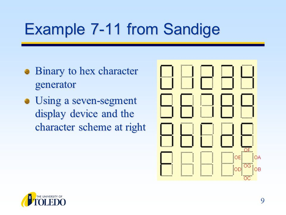 Example 7-11 from Sandige Binary to hex character generator