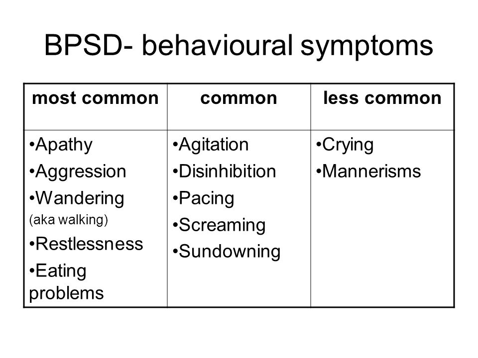 BPSD- behavioural symptoms