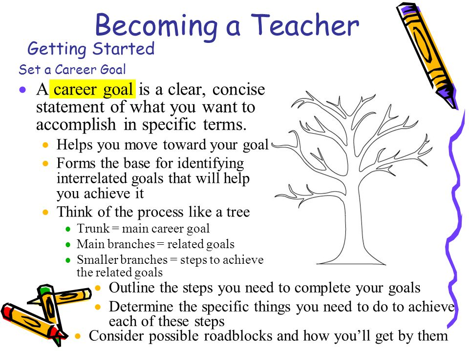 the personal goal of becoming a teacher The goal of education is becoming by marc suppose teachers had to sit down a few times a year and write about what profanity and personal attacks are.