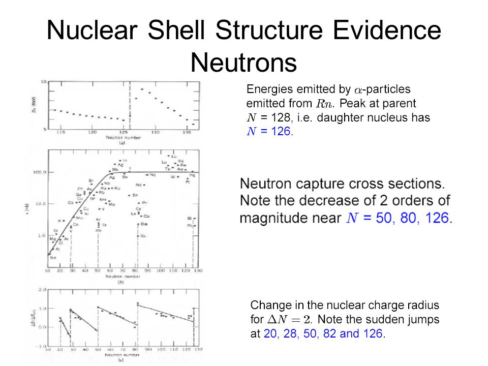 Nuclear Shell Structure Evidence Neutrons