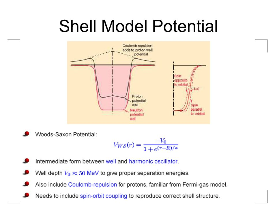 Shell Model Potential