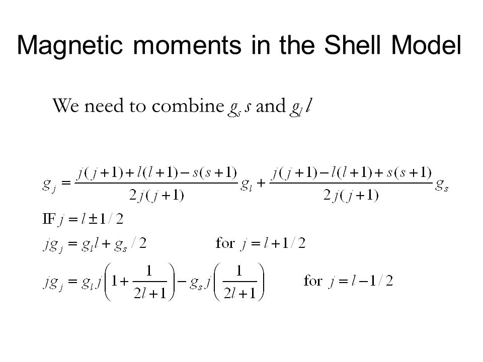 Magnetic moments in the Shell Model