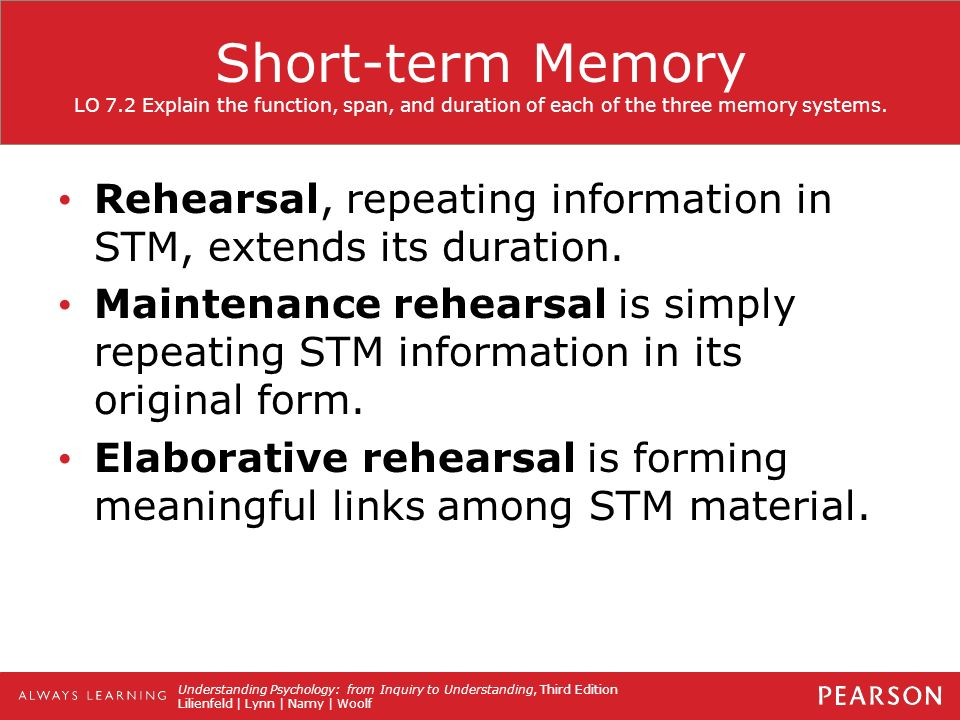the role of rehearsal in short term Short-term sensory storage (stss) ❖ working memory (short-term memory -  stm) ❖ long-term  maintenance rehearsal - helps to maintain items in short- term storage by repetition (eg  importance (eg what were you doing when the.