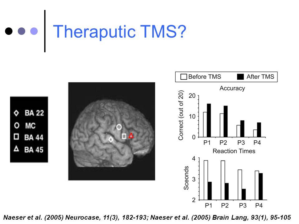 Theraputic TMS. Naeser et al. (2005) Neurocase, 11(3), 182-193; Naeser et al.