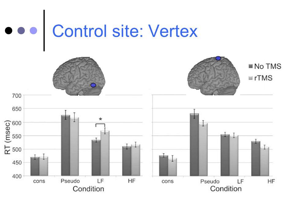 Control site: Vertex