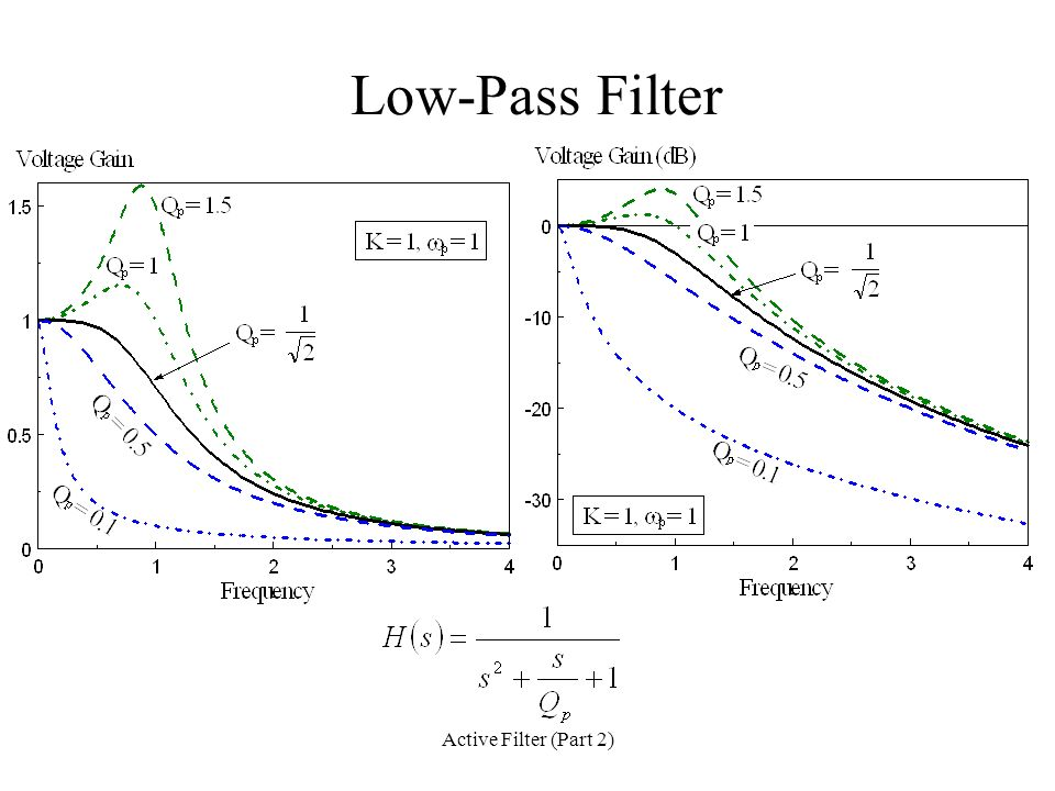 designing an active low pass or high pass filter The pole of an operational amplifier could be used to design an active filter  a  filter circuit which simultaneously exhibits low-pass, band-pass, high-pass.