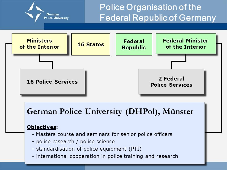 Police Organisation of the Federal Republic of Germany