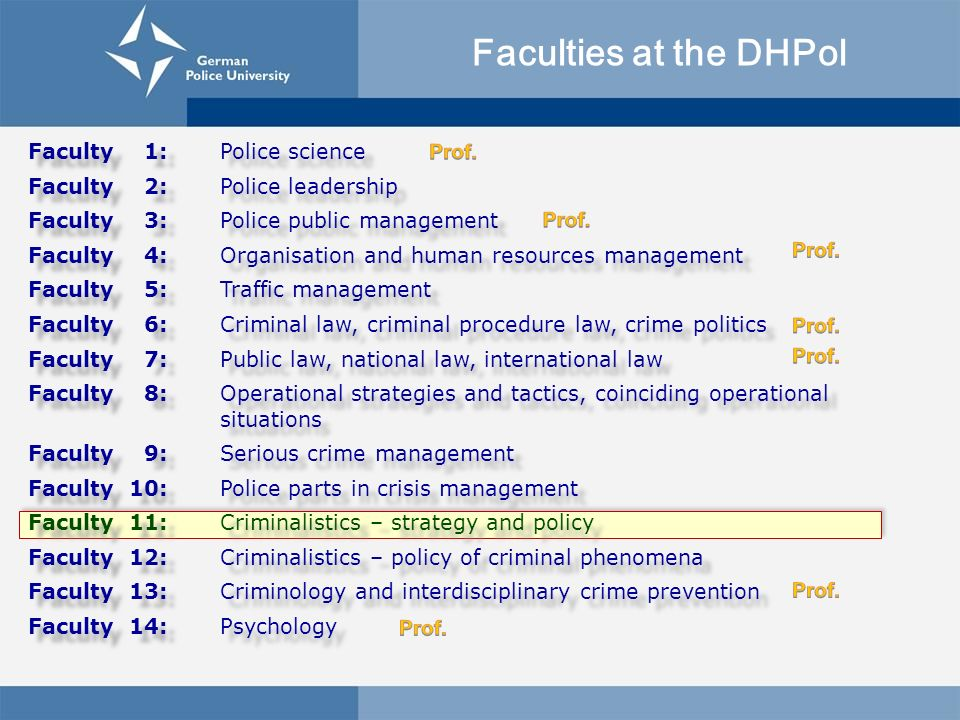 Faculties at the DHPol Faculty 1: Police science Prof.