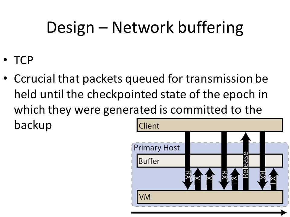 Design – Network buffering