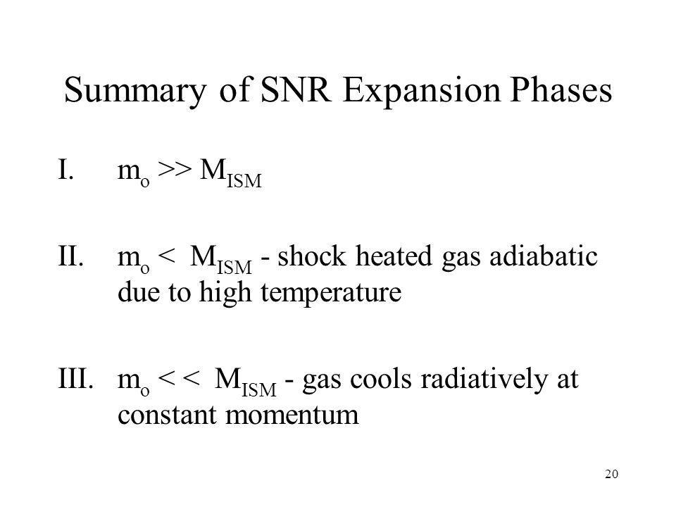 Summary of SNR Expansion Phases