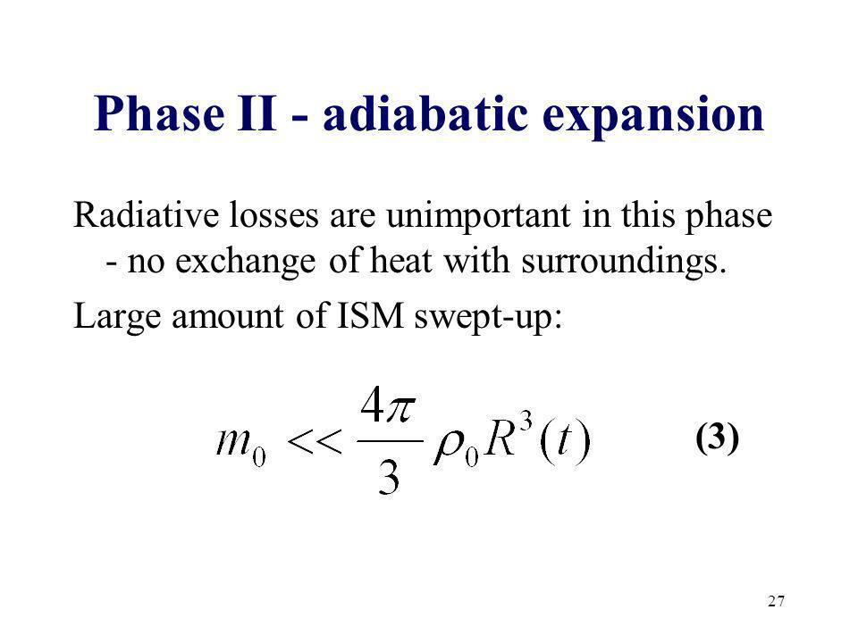 Phase II - adiabatic expansion