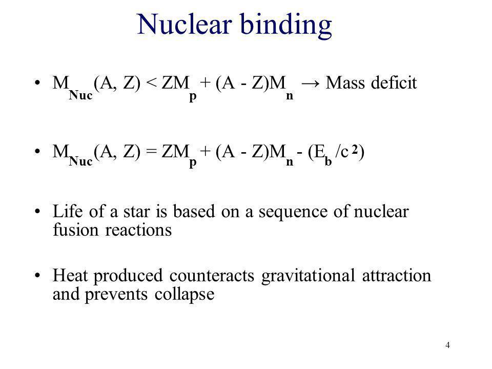 Nuclear binding M (A, Z) < ZM + (A - Z)M → Mass deficit