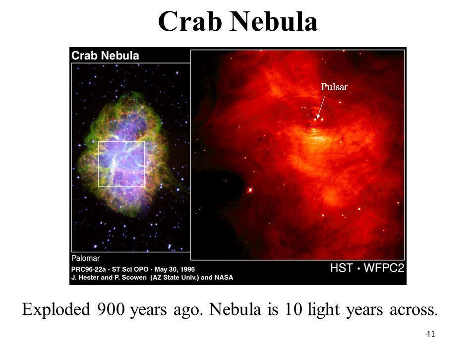 Crab Nebula Exploded 900 years ago. Nebula is 10 light years across.
