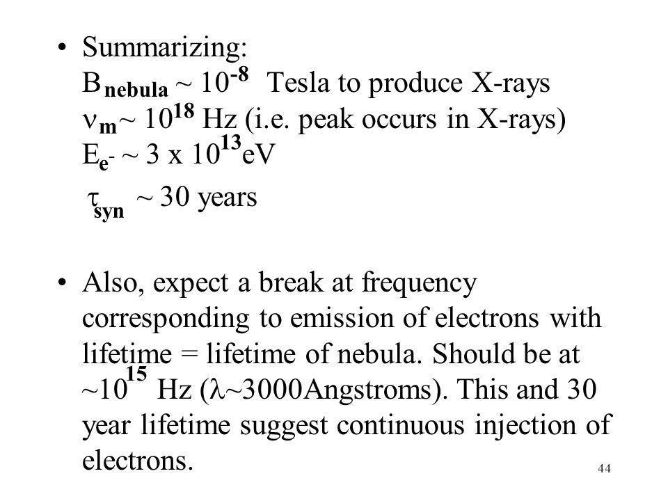 Summarizing: B ~ 10 Tesla to produce X-rays n ~ 10 Hz (i. e