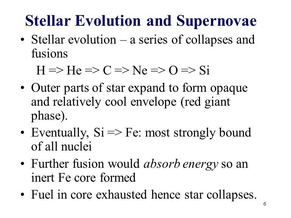 Stellar Evolution and Supernovae