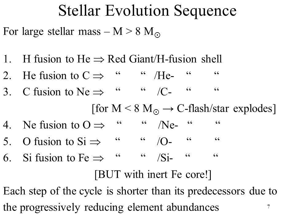 Stellar Evolution Sequence