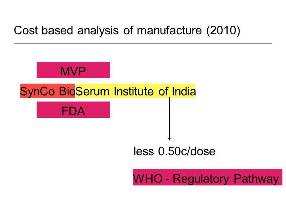 Cost based analysis of manufacture (2010)