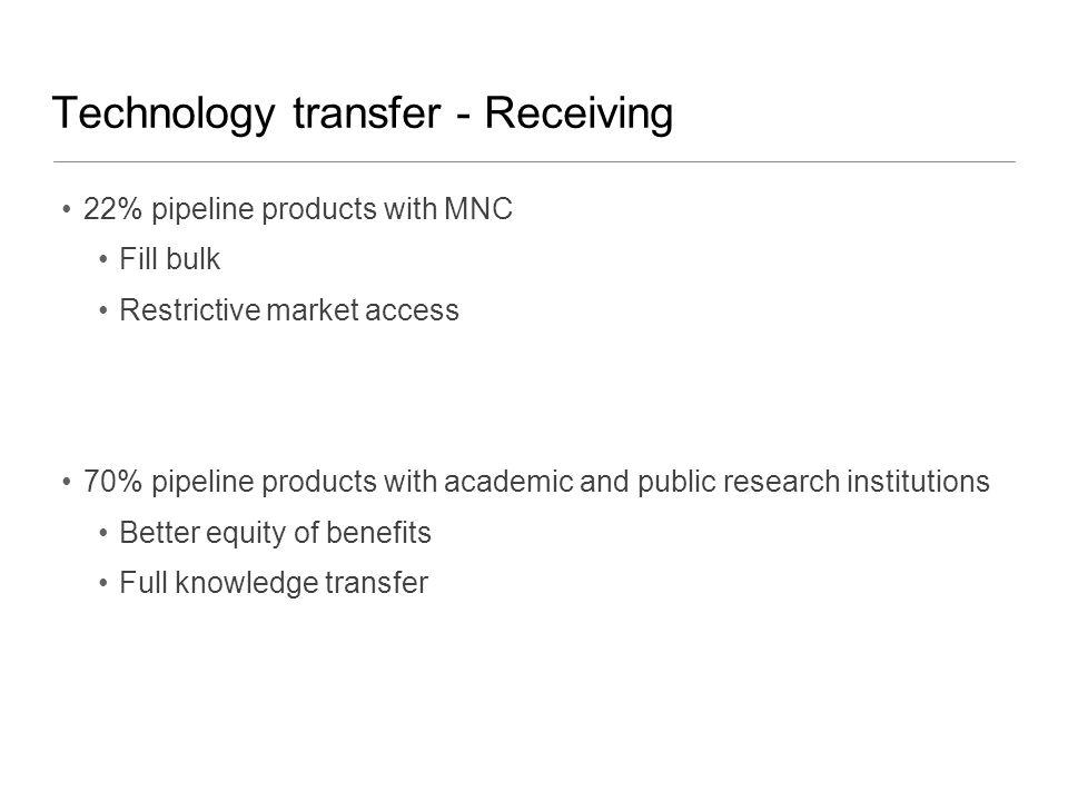 Technology transfer - Receiving