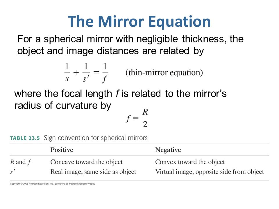 Chapter 23 ray optics our everyday experience that light for Mirror formula