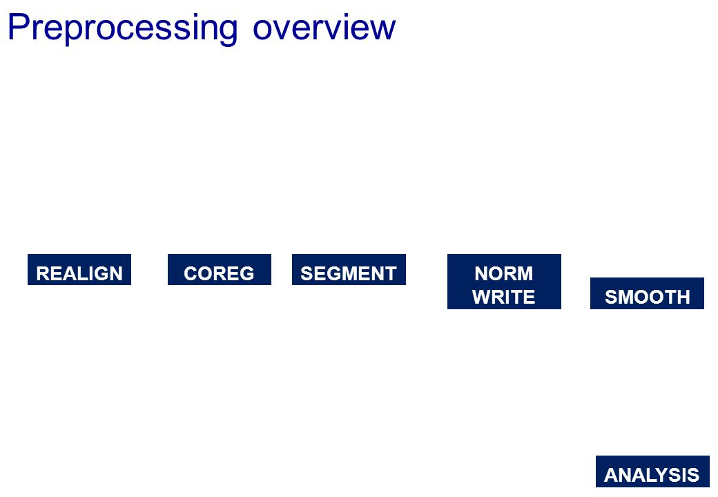 Preprocessing overview