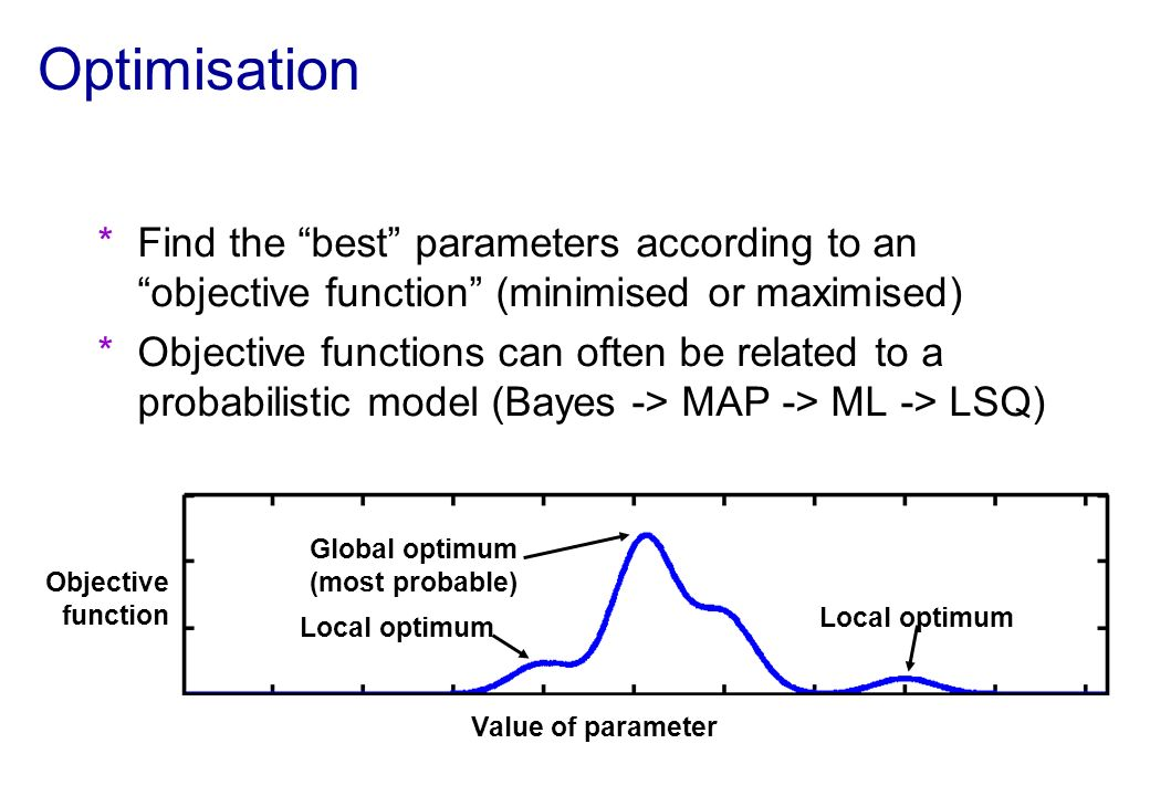 Optimisation Find the best parameters according to an objective function (minimised or maximised)