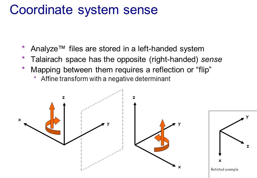 Coordinate system sense