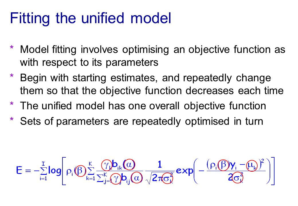 Fitting the unified model
