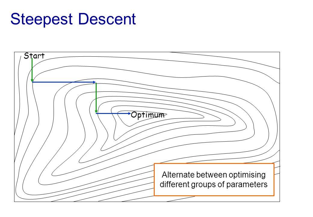 Alternate between optimising different groups of parameters