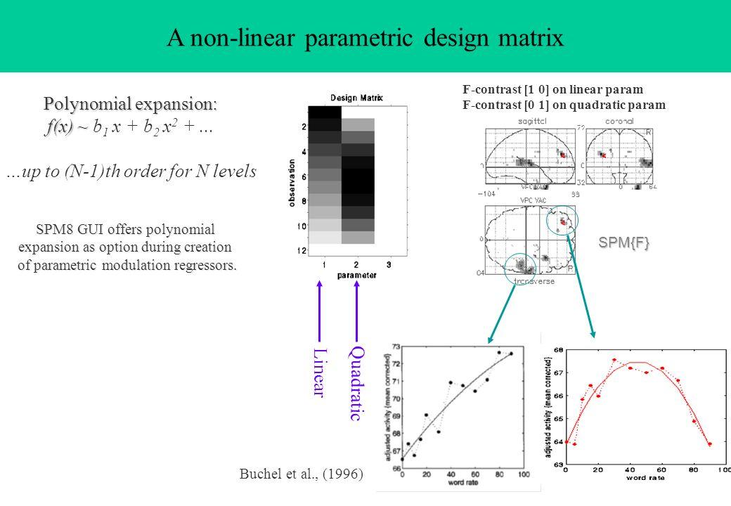 A non-linear parametric design matrix