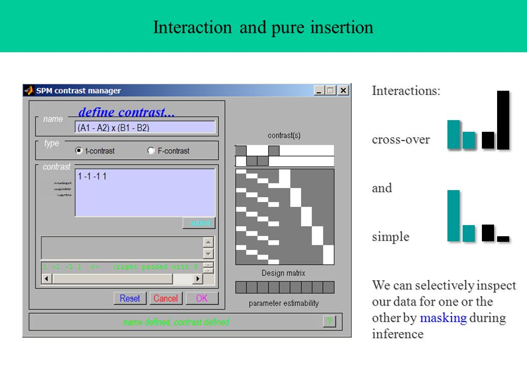 Interaction and pure insertion