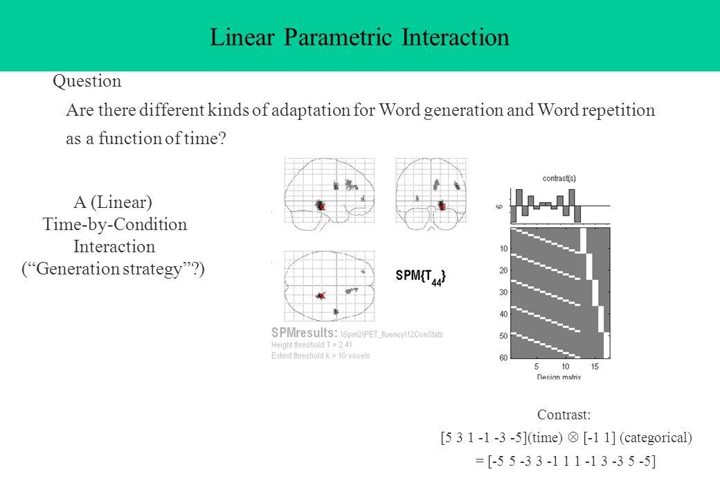 Linear Parametric Interaction