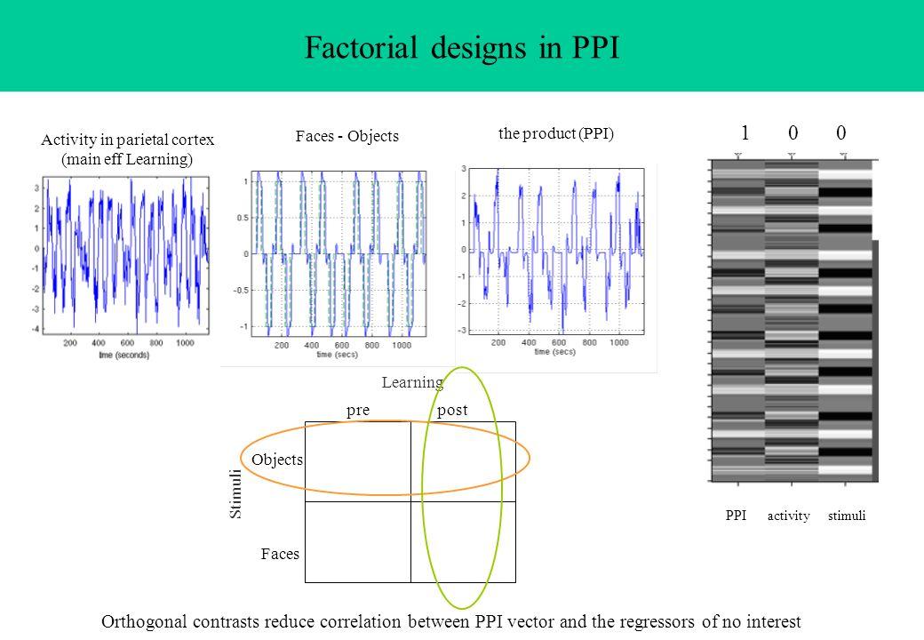 Factorial designs in PPI