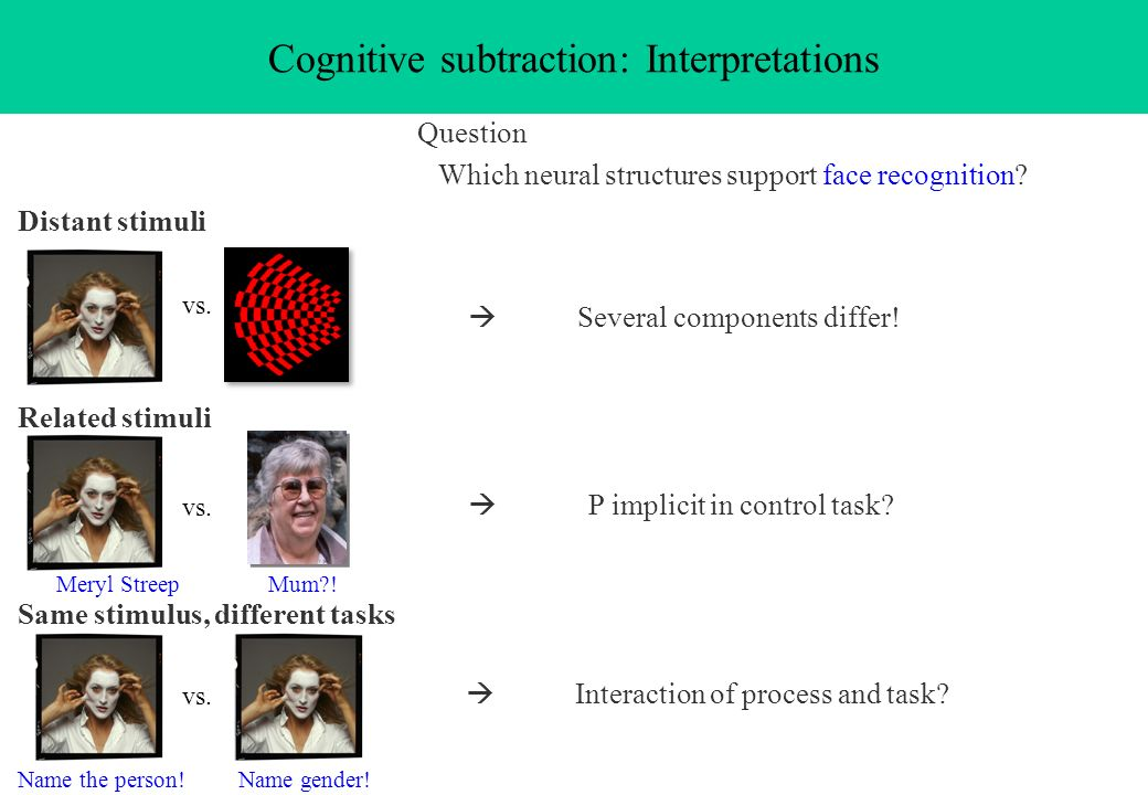 Cognitive subtraction: Interpretations