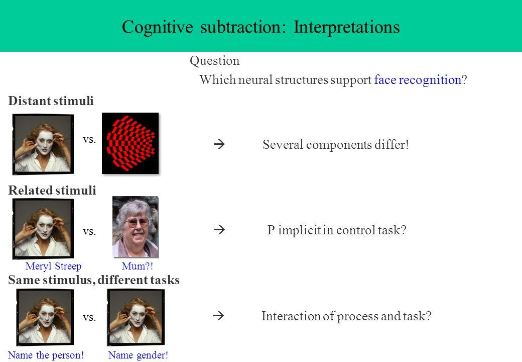Cognitive subtraction: Interpretations