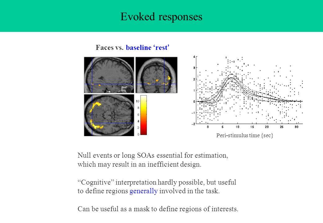 Evoked responses Faces vs. baseline 'rest'