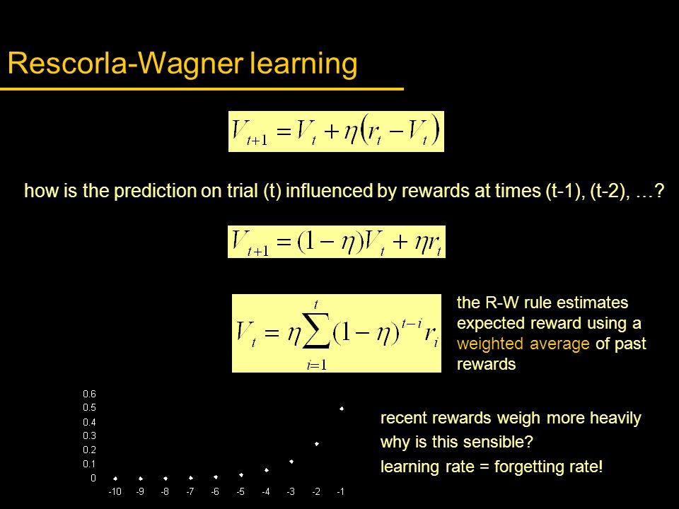 Rescorla-Wagner learning