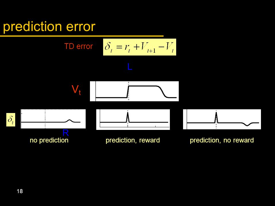 prediction error Vt L R R TD error no prediction prediction, reward