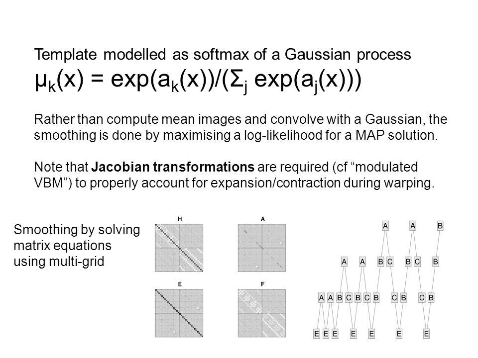 μk(x) = exp(ak(x))/(Σj exp(aj(x)))