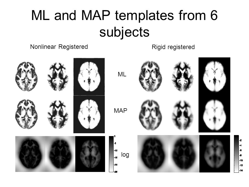 ML and MAP templates from 6 subjects