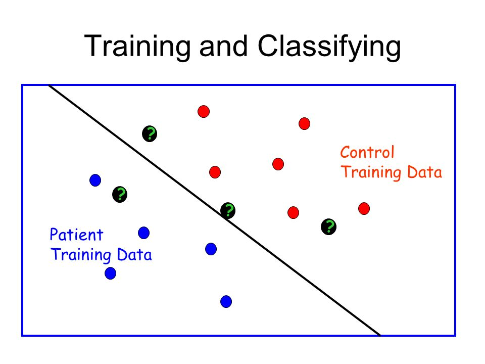 Training and Classifying