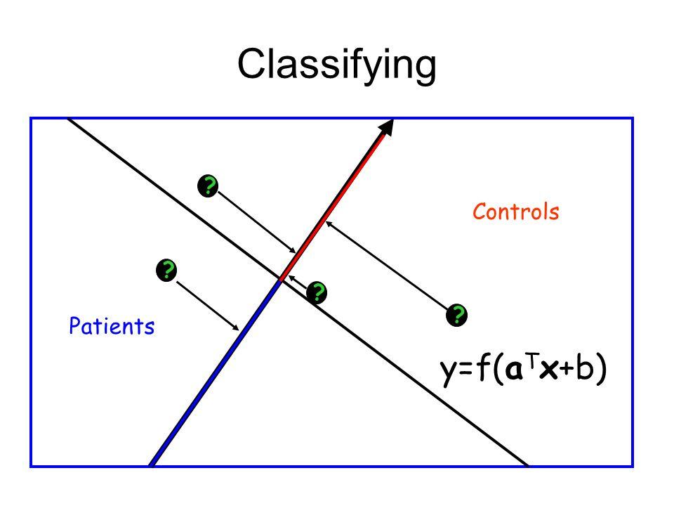 Classifying Controls Patients y=f(aTx+b)