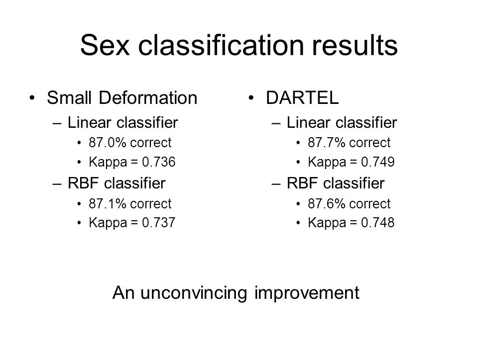 Sex classification results