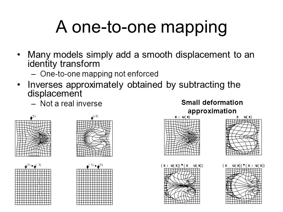 Small deformation approximation