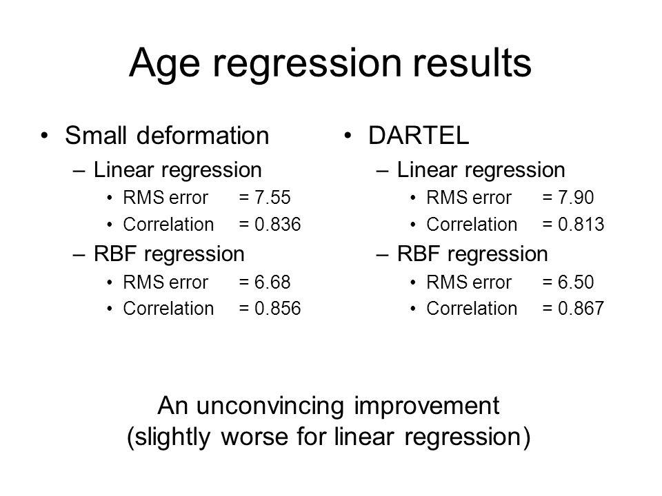 Age regression results