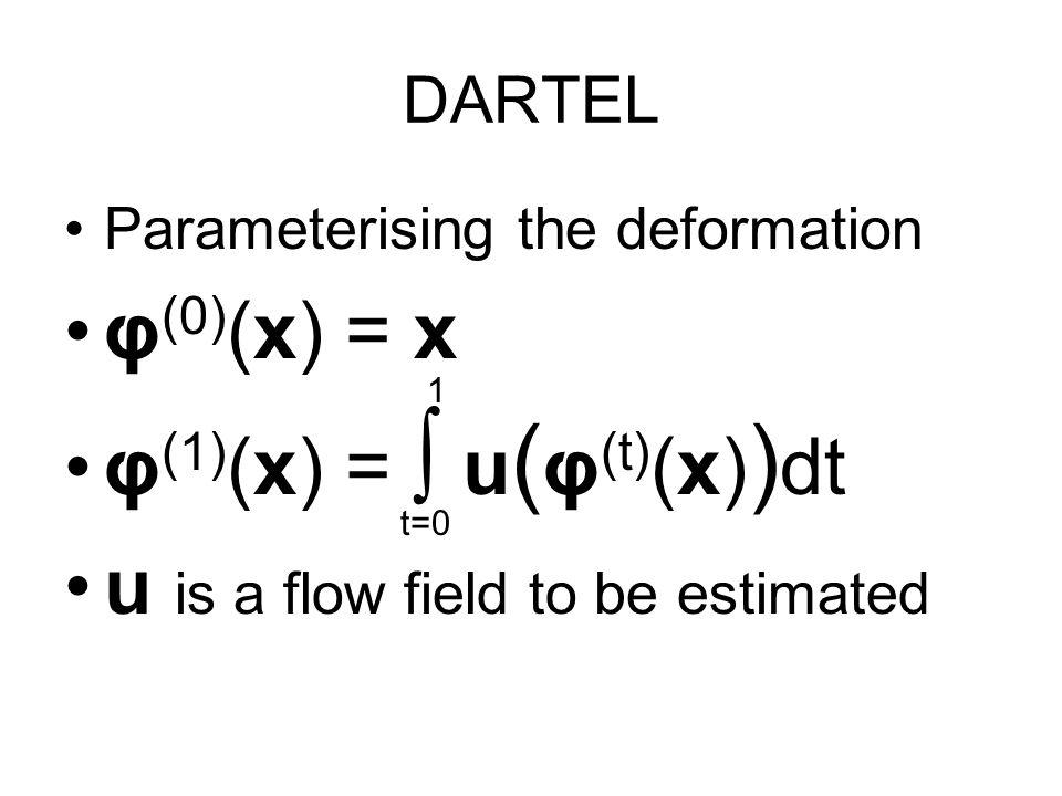 φ(1)(x) = ∫ u(φ(t)(x))dt u is a flow field to be estimated